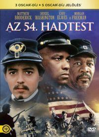 Az 54. hadtest DVD